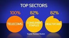 Corporate report cards light on revenue