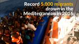 Mediterranean death toll is record 5,000 migrants this year