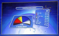 <p>Диаграмма, отражающая результаты выборов на экране в здании Европарламента в Брюсселе 7 июня 2009 года. Правоцентристские партии сохраняют контроль в Европарламенте, показали предварительные результаты прошедших в конце недели выборов, явка на которых была на беспрецедентно низком уровне. REUTERS/Francois Lenoir</p>