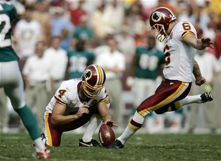 Washington Redskins Shaun Suisham (R) kicks the winning field goal in overtime as the ball is held by Derrick Frost in their game against Miami Dolphins in Landover, Maryland, September 9, 2007. REUTERS/Molly Riley