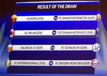 <p>Tela mostra quatro dos oito confrontos das oitavas de final da Liga dos Campeões na sede da Uefa, em Nyon. 17/12/2010 REUTERS/Valentin Flauraud</p>