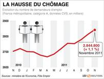 <p>LA HAUSSE DU CHÔMAGE</p>