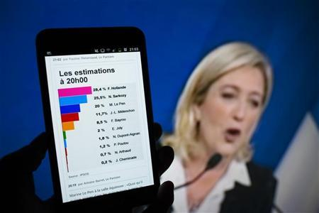 French election vote estimates of the first round 2012 French presidential election are pictured on a mobile device in front of a television screen showing a speech from Marine Le Pen, National Front Party Candidate, in this photo illustration taken in Lavigny, Switzerland April 22, 2012. REUTERS/Valentin Flauraud