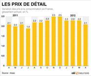 <p>LES PRIX DE DÉTAIL</p>