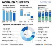 <p>NOKIA EN CHIFFRES</p>