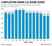 <p>L'INFLATION DANS LA ZONE EURO</p>