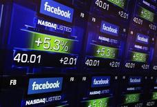 <p>Foto de archivo de los precios de las acciones de Facebook en el mercado Nasdaq en Nueva York, mayo 18 2012. Las acciones de Facebook Inc cayeron alrededor de un 1 por ciento el martes, extendiendo las pérdidas de días previos, luego de que un analista especializado reportara una merma en la cantidad de usuarios estadounidenses de la red social número uno. REUTERS/Shannon Stapleton</p>