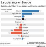 <p>LA CROISSANCE EN EUROPE</p>