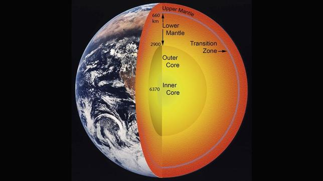 A Schematic cross section of the Earth's interior is pictured in this undated handout illustration obtained by Reuters on June 13, 2014.   REUTERS/Steve Jacobsen/Handout via Reuters