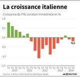 LA CROISSANCE ITALIENNE