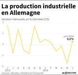 LA PRODUCTION INDUSTRIELLE EN ALLEMAGNE