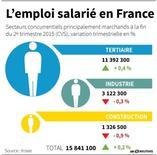 L'EMPLOI SALARIÉ EN FRANCE
