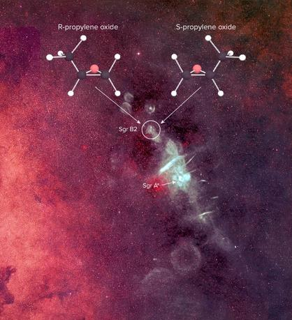 A depiction of the complex organic molecule propylene oxide is seen over a background image of the center of the Milky Way galaxy in an undated composite image provided by the U.S. National Radio Astronomy Observatory. Scientists said on Tuesday they detected propylene oxide near the center of our Galaxy in Sagittarius.    B. Saxton, NRAO/AUI/NSF from data provided by N.E. Kassim, Naval Research Laboratory, Sloan Digital Sky Survey/Handout via Reuters