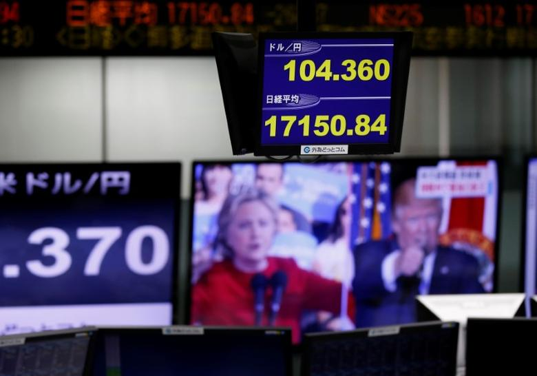 A monitor (top) displaying the Japanese yen's exchange rate against the U.S. dollar (top) and Japan's Nikkei average is seen in front of another monitor showing U.S. Democratic presidential nominee Hillary Clinton and U.S. Republican presidential nominee Donald Trump (R) on TV news, at a foreign exchange trading company in Tokyo, Japan, November 8, 2016. REUTERS/Toru Hanai - RTX2SFAL