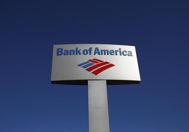 11月21日、金融安定理事会は、金融システム上重要で資本上乗せが義務付けられる銀行30行の最新リストを公表したが、ここからは米大手行がリスク抑制の世界的な取り組みが自らに及ぼす影響を甘く見ている姿勢が読み取れる。写真は、資本バッファーの上乗せが大きいカテゴリーに変更となったバンク・オブ・アメリカの看板。アリゾナ州で2011年1月撮影(2016年 ロイター/Joshua Lott)