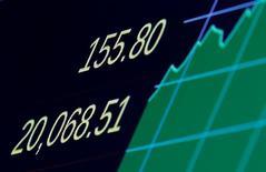 Экран со значением индекса Dow Jones Industrial Average по итогам торгов среды, 25 января. Нью-Йорк, 25 января 2017 года. Американский фондовый рынок завершил торги среды ростом, а индекс Dow Jones Industrial Average превысил отметку в 20.000 пунктов благодаря хорошим квартальным отчётам и оптимизму в связи с экономическими инициативами Дональда Трампа. REUTERS/Brendan McDermid