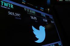 Twitter Inc anunció el jueves su crecimiento trimestral de ingresos más lento desde que salió a bolsa, mientras la compañía sigue afrontando la intensa competencia de Snapchat de Snap Inc e Instagram de Facebook Inc. En la imagen, un logo de Twitter en una pantalla en la Bolsa de Nueva York tras abrir la sesión, el 31 de enero de 2017. REUTERS/Lucas Jackson