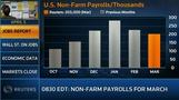 U.S. Day Ahead: Solid jobs growth means no Fed QE for now
