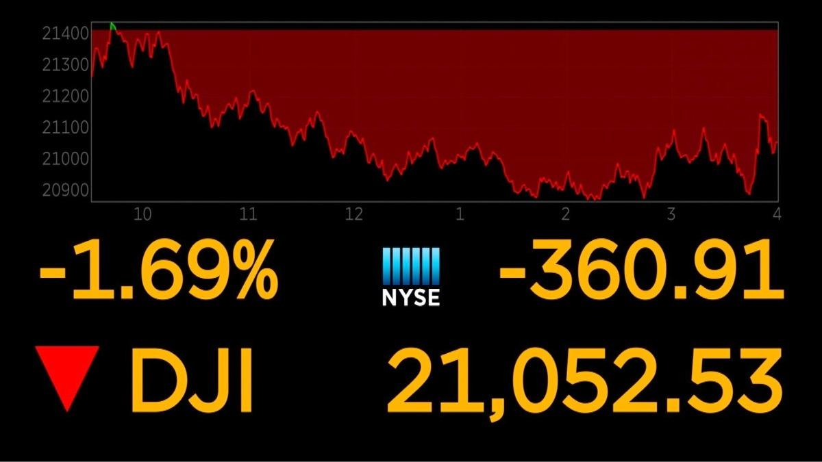 Stocks tumble as employers slash jobs at rapid pace
