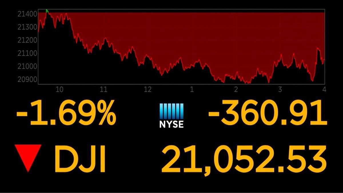 Stocks tumble as employers slash jobs at rapid pace