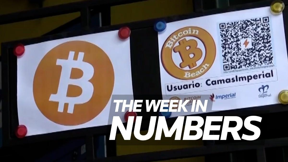 The Week in Numbers: bitcoin goes legit