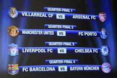 <p>Telão mostra resultados do sorteio das quartas-de-final da Liga dos Campeões da Uefa, realizado em Nyon, Suíça. 20/03/2009. REUTERS/Denis Balibouse</p>