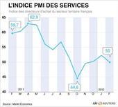 <p>L'INDICE PMI DES SERVICES</p>