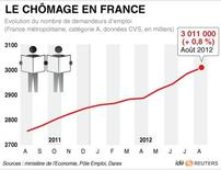 <p>LE CHÔMAGE EN FRANCE</p>