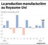 LA PRODUCTION MANUFACTURIÈRE AU ROYAUME-UNI