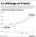 HAUSSE DU CHÔMAGE EN-FRANCE