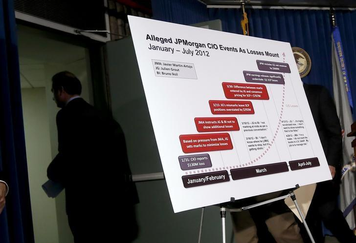 A chart showing the names of two derivative traders Javier Martin-Artajo and Julien Grout is seen after a news conference by Preet Bharara, U.S. Attorney for the Southern District of New York announcing the unsealing of charges against the two in New York August 14, 2013. REUTERS/Shannon Stapleton