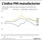 L'INDICE PMI MANUFACTURIER