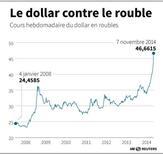 LE DOLLAR CONTRE LE ROUBLE