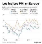LES INDICES PMI EN EUROPE