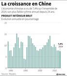 LA CROISSANCE EN CHINE