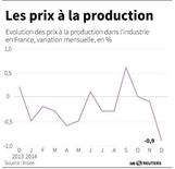 LES PRIX À LA PRODUCTION EN FRANCE