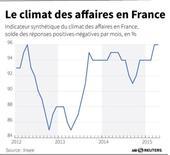 LE CLIMAT DES AFFAIRES EN FRANCE