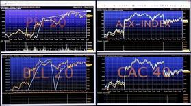 Экраны, показывающие информацию о биржевых торгах в штаб-квартире оператора фондового рынка Euronext в Париже.  Фондовые рынки Европы демонстрируют ралли в понедельник благодаря восстановлению проблемного банковского сектора, так как возобновление надежд о том, что Британия решит остаться в ЕС, подстегнуло аппетит инвесторов к риску. REUTERS/Gonzalo Fuentes