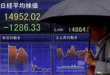 Прохожий идет мимо экранов с графиками колебаний индекса Nikkei. Японские фондовые индексы повысились в понедельник шестую сессию кряду на фоне отступивших опасений относительно последствий неожиданного решения Великобритании покинуть Евросоюз, однако объем торгов был крайне низок из-за праздника в США.   REUTERS/Thomas Peter