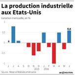 LA PRODUCTION INDUSTRIELLE AUX ÉTATS-UNIS