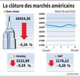 LA CLÔTURE DE MARCHÉS AMÉRICAINS