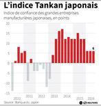 L'INDICE TANKAN JAPONAIS