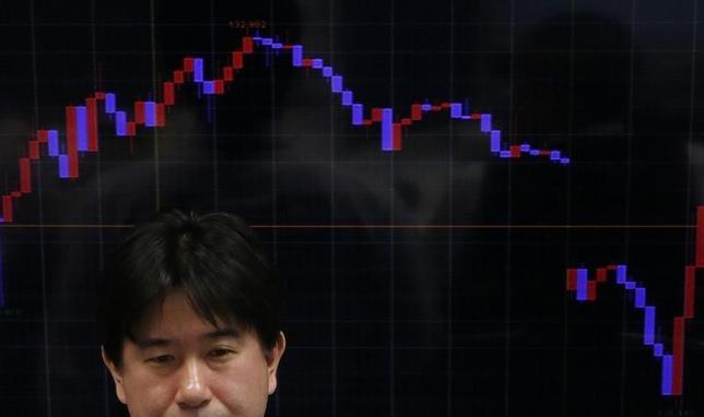 10月13日、午後3時のドル/円は、ニューヨーク市場午後5時時点に比べ、ドル安/円高の103円後半。9月の中国貿易収支でドル建て輸出が前年比10%減と事前予想を大幅に下回ったことで、中国リスクが改めて意識された。都内の為替ディーリングルームで2015年1月撮影(2016年 ロイター/Yuya Shino)