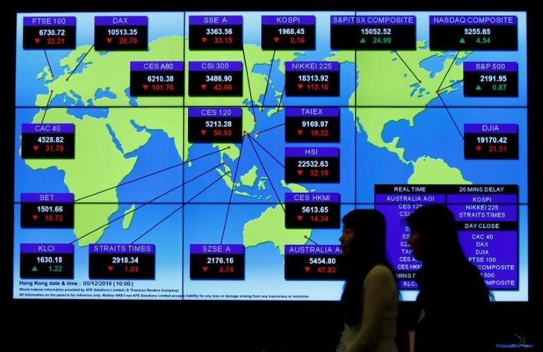 A panel displays global stock indexes at the Hong Kong Exchanges in Hong Kong, China December 5, 2016.      REUTERS/Bobby Yip