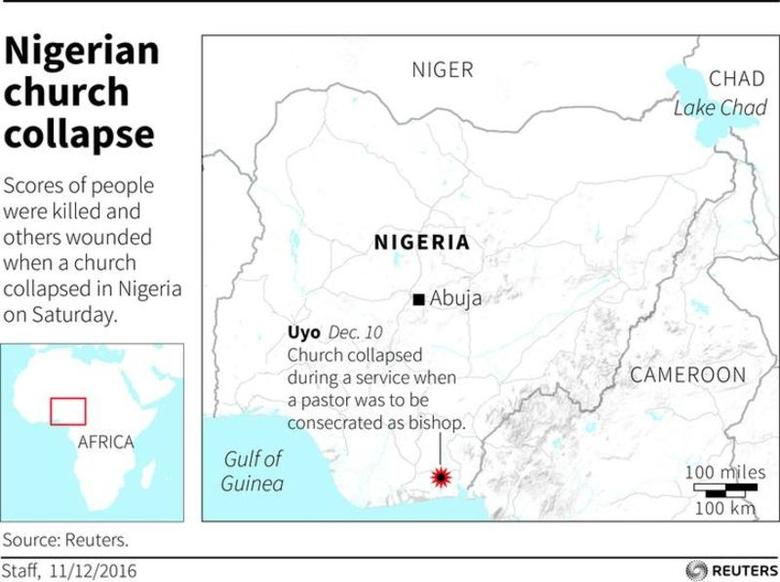 Nigerian church collapse