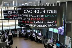 Les Bourses européennes évoluent sans grand changement jeudi à mi-séance. À Paris, le CAC 40 cède 0,02% (0,94 point) à 4.898,46 points vers 11h30 GMT. À Francfort, le Dax recule de 0,09% et à Londres, le FTSE lâche 0,03% après avoir touché dans la matinée un record à 7.211,96. /Photo prise le 14 décembre 2016/REUTERS/Benoit Tessier