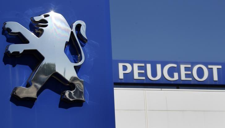 Peugeot plans cautious return to manufacturing in India | Reuters
