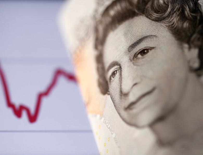 A British ten pound note is seen in front of a stock graph in this November 7, 2016 picture illustration. REUTERS/Dado Ruvic/Illustration/File Photo