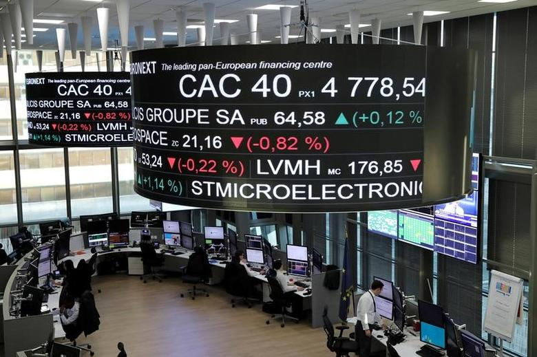 Stock index price for France's CAC 40 and company stock price information are displayed on screens as they hang above the Paris stock exchange, operated by Euronext NV, in La Defense business district in Paris, France, December 14, 2016. REUTERS/Benoit Tessie