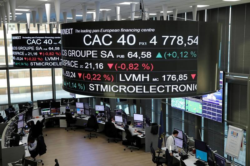European Stocks Dip After Macron Relief Rally Cac Briefly Hits